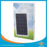 для крена солнечной силы электричества возникновения iPad от Yingli солнечного