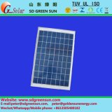 12Vシステムのための18V 20Wの太陽軽いモジュール