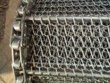 金網ベルト/ステンレス鋼のコンベヤーベルト