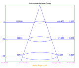 Панель алюминия 120lm/W 1200*300mm СИД тонкого потолка белая