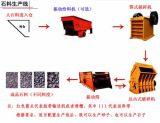 중국은 우수 품질을%s 가진 광업 기계 부속품을 만들었다