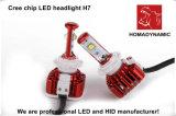 LEIDENE van de LEIDENE Spaander CREE van de Auto Lichte Koplamp H11 3600lm de Garantie van 24 Maanden