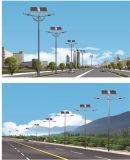 Luz de calle solar con el brazo doble con la función de Dimmable