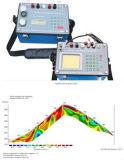 Sistema Multi-Electrode di indagine di resistività del rivelatore Duk-2A dell'acqua freatica