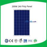 El nuevo panel solar polivinílico del diseño 200W