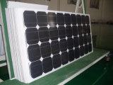 панели солнечных батарей 150W Monocrystalline или поликристаллические кремния PV
