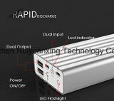 20000mAh Portable Power Bank Suitable voor Phone en Tablets