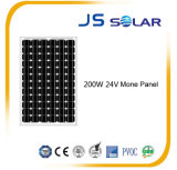 Fornitore professionale del comitato solare 200W con Ce e l'iso
