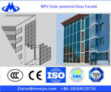 Hohles und ausgeglichenes Aufbau-Glas