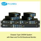 Type système de châssis du système CWDM de DWDM