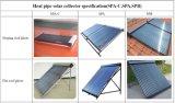 Colector solar certificado Keymark solar