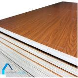 Madera contrachapada de papel blanca llana de la suposición de la madera contrachapada de la melamina del blanco que graba y del blanqueo