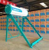 Géiser solar 145 litros para Ghana