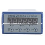 Comité Opgezette Wegende Indicator (gm8802-F)