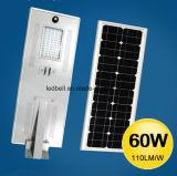 Hotselling alles in einem Solarstraßenlaternein den europäischen Ländern