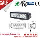 Indicatore luminoso luminoso del lavoro di prezzi di fabbrica alto LED