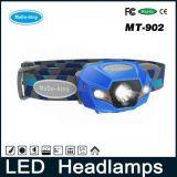 Gehende LED Scheinwerfer-Hauptfackel-nachfüllbare Batterie der Nacht