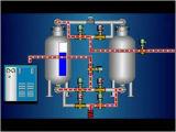 Generador del oxígeno