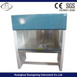 Laborlaminare Strömungs-Schrank, sauberer Prüftisch