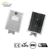 8 와트 High End Commercial Solar Motion Light Solar Sercurity Light 110lm/W Solar 정원 Light