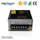 レーザーのマーキングのための20W Sg7210のファイバーレーザーのスキャンのGalvoの価格