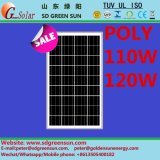18V 110W-120Wの多太陽モジュール(2017年)