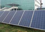 comitato a energia solare 2017 130W con alta efficienza