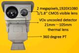 火災予防のための中間の範囲の熱および目に見えるカメラ