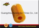 Filtro de petróleo del precio bajo de la alta calidad 04152-38020 para los coches