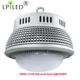 modulo 36V di 150W RGBW LED