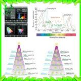 Крытый УДАР СИД растет света полный завод пробки спектра, котор растет свет