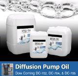 705シリコーン油、シリコーンの拡散ポンプオイル
