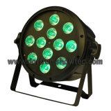 LED 동위 RGBW 12X8w 4in1