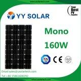 Par panneau solaire du watt 18V de 160W 170W 150 pour des jeux de réverbère