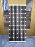 Módulo solar popular