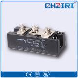 Hors-d'oeuvres mol de Chziri 100HP Zjr2-3750 pour le protecteur de moteur