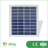 Plastic Frameの中国Solar Panel Manufacturers Polycrystalline Solar Panel