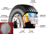 Tyre Industry를 위한 Tonchips Matting Agent