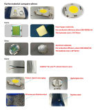 Lange Lifetime Small Energy 100W Solar LED Street Lights