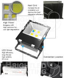 屋外のCE&RoHS Waterproof IP65 100W LED Flood Light
