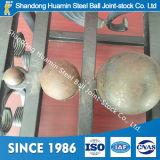 Huaminの鍛造材の製造所の球