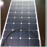 最もよい価格の中国の直接100Wモノクリスタル半適用範囲が広い太陽電池パネル