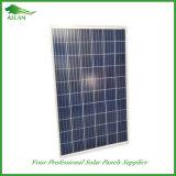 mercado solar de India do preço do painel 250W poli