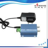 Receptor óptico de la mini fibra óptica del nodo CATV de FTTH