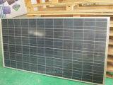 prix de panneau de la chaleur solaire de haute performance du poids léger 290W