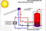 Chaufferette d'eau chaude solaire antigel de tube électronique de Heatpipe