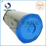 Filtro di plastica dalla cartuccia del collettore di polveri della protezione della versione rapida