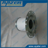 Elemento filtrante del separatore di olio dell'aria compressa 1625165717