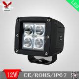 LEDのトラック作業ライト(HCW-L1629)のためのクリー族チップLEDs