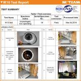 세륨, RoHS, FCC (MVT-AH26)를 가진 CCTV 사진기 공급자 Ik10 파괴자 증거 Ahd 돔 감시 사진기